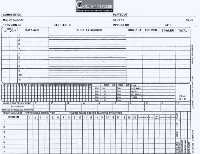Cricket Score sheet